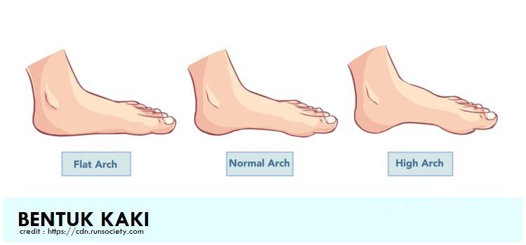 bentuk_kaki_yang_sihat