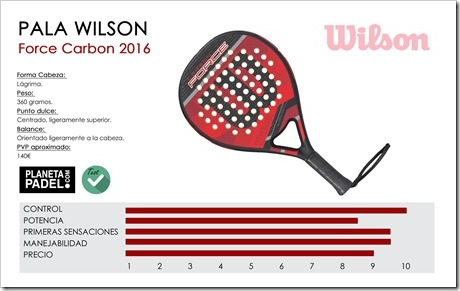 Análisis Wilson Carbon Force 2016 gracias a Planeta Pádel Web