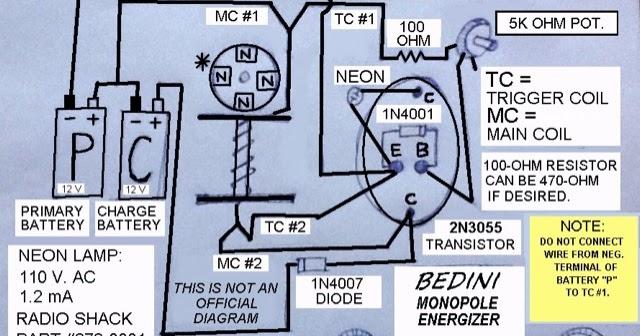 HOW TO MAKE A BEDINI MONOPOLE ENERGIZER PDF