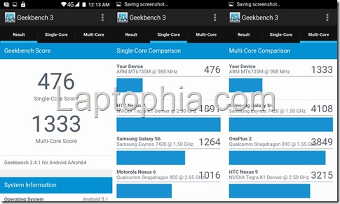 Benchmark Geekbench 3 Advan i45