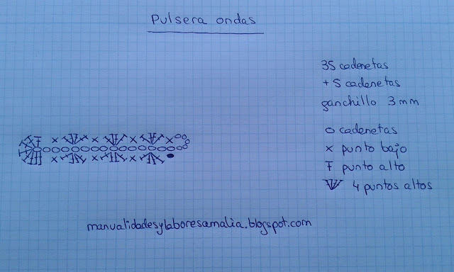 patrón pulsera crochet
