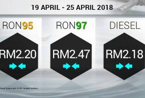 Empat minggu berturut-turut, harga petrol, diesel kekal