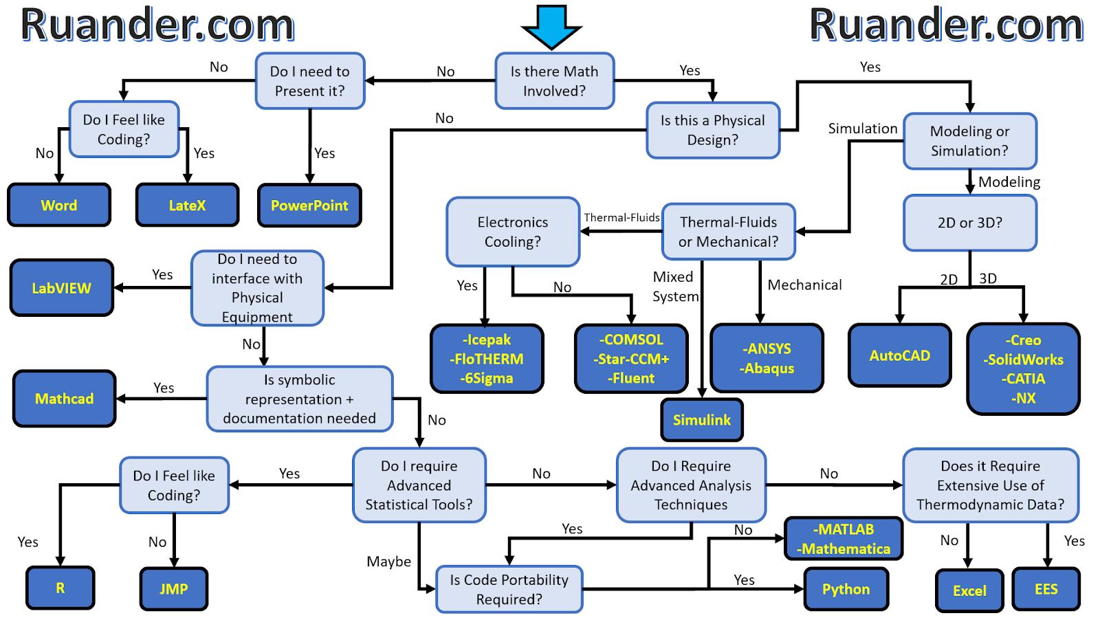 [ME_Software_Flow_Chart%5B24%5D]