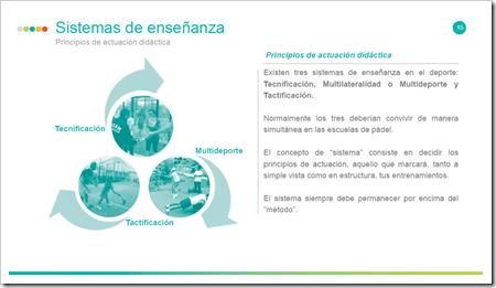 Sistemas de enseñanza en Pádel libro de José Antonio Arranz