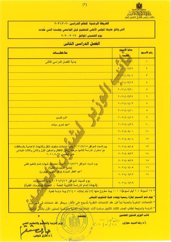 إجازة نصف العام ٢٠٢٠ موعد امتحانات آخر العام 2020 موعد إجازة نصف العام 2021 جدول امتحانات الثانوية العامة 2020 بداية العام الدراسي الجديد للجامعات 2021 ميعاد إجازة نصف العام 2021 مواعيد امتحان نصف العام ٢٠٢٠ اجازة نصف العام 2021 في مصر