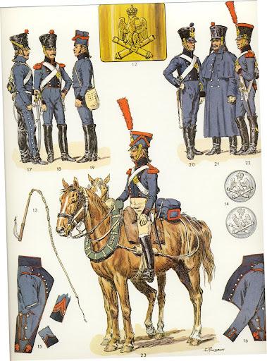 Soldat du train d'artillerie 1808 Tav101-gvoboz1800-15
