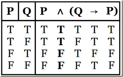 Agler.3.3.tautology d