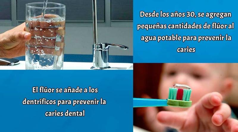 usos-del-fluor-en-el-cuidado-bucal