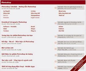 Cách tạo sub forum, hiển thị sub forum trên xenforo