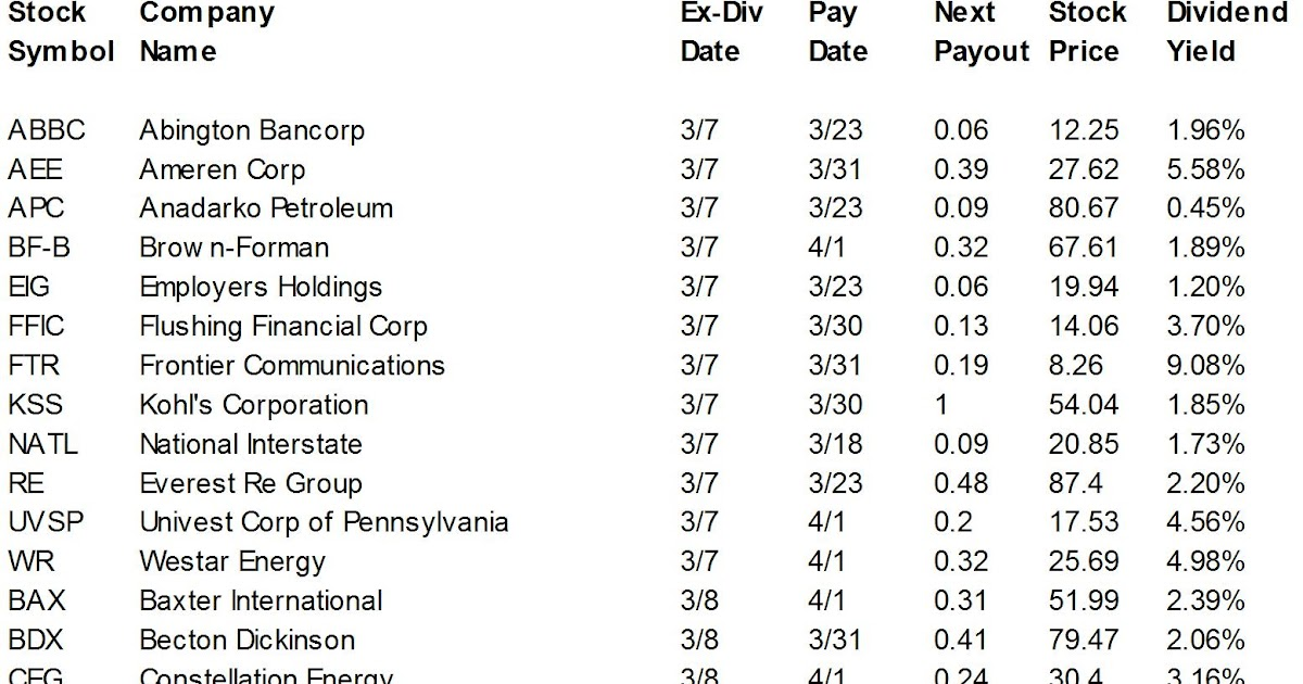 sfl ex dividend date
