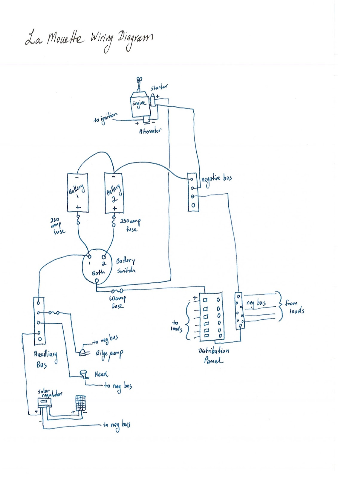 Wiring Diagram For Re Wire Google Groups Straight Cool This Is The That I Have Drawn Up And Using Once It All Done Think Might Pay Someone To Audit My Electrical System Make Sure