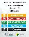 Casos de Covid-19 sobem em Divino; Dentre eles criança de 01 ano de idade