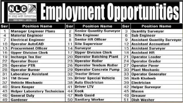 NLC Jobs 2021 New Advertisement Total Posts 1000+