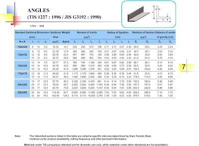 Angle-JIS%2520G3192.jpg
