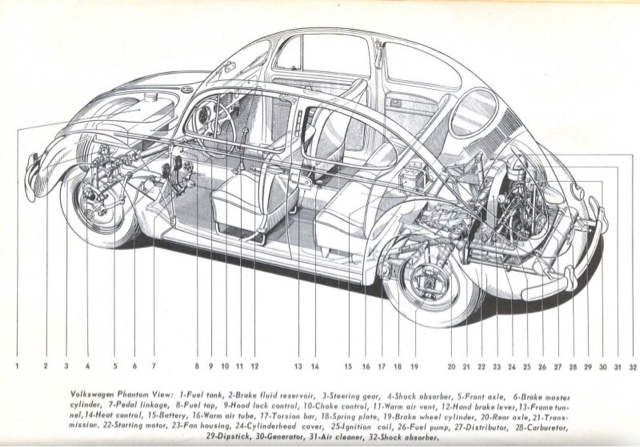 further Volkswagen Beetle Cutaway furthermore 3181 also En furthermore . on vin number scale
