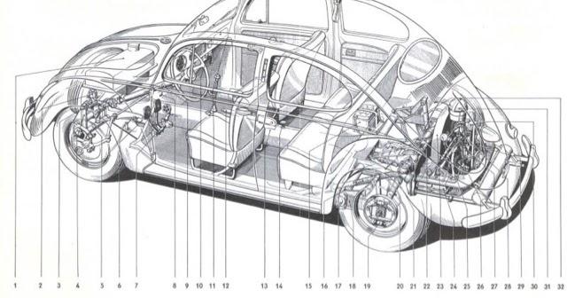 URBI-ET-ORBI……My Bucket List Journals.: Volkswagen Beetle