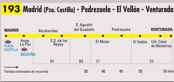 Mejoras en las líneas 191 y 193 de autobuses interurbanos nocturnos