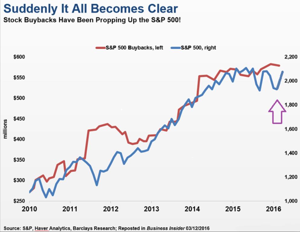 [Stock+buyback%5B5%5D]