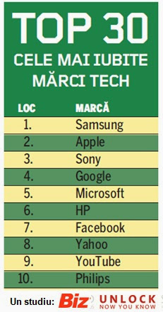zzzz .top10_tech