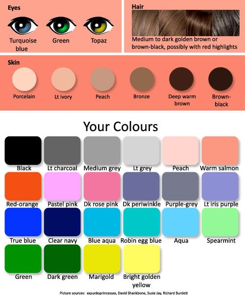 Bronze hair color chart