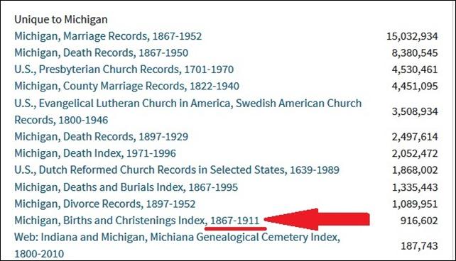 Michigan records on FS