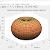 3-D radiation Pattern of a Dipole Antenna with code