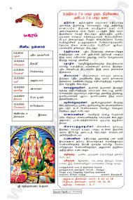 Kumudam Jothidam Raasi Palan - 9-3-2016 to 15-3-2016
