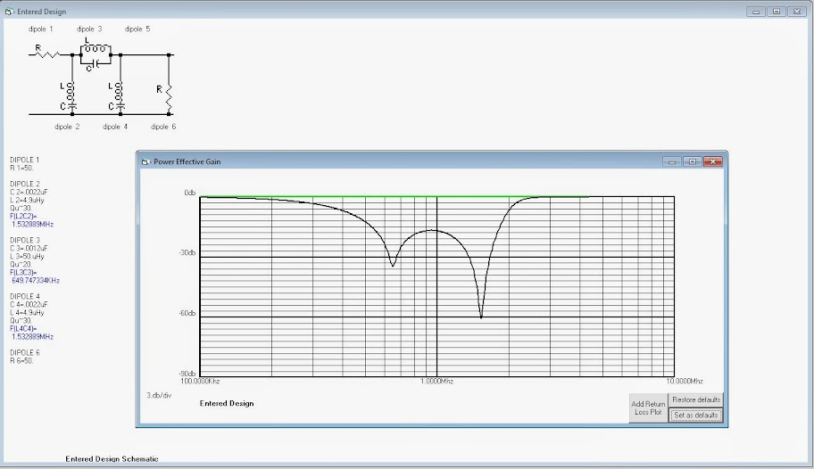3-pole Elliptical Filter design and response