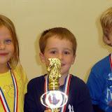 November 2008 All-Grades