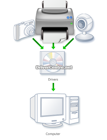 What is Epson WorkForce 545 printer driver?