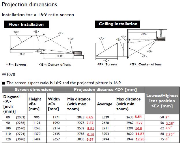 projector_distances.png