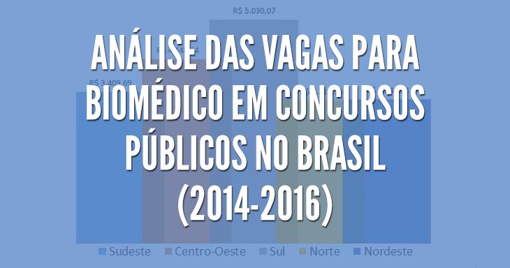 Análise das vagas para Biomédico em concursos públicos no Brasil (2014-2016)