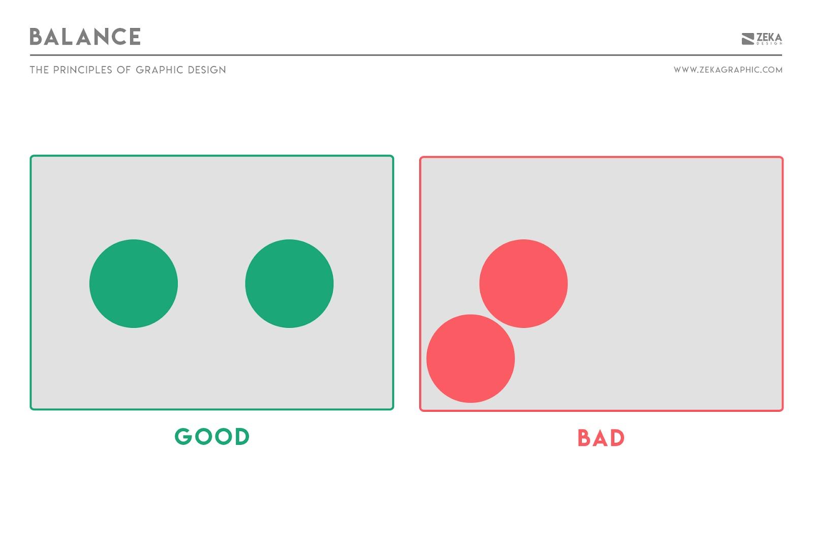 Nguyên tắc cân bằng trong thiết kế đồ họa