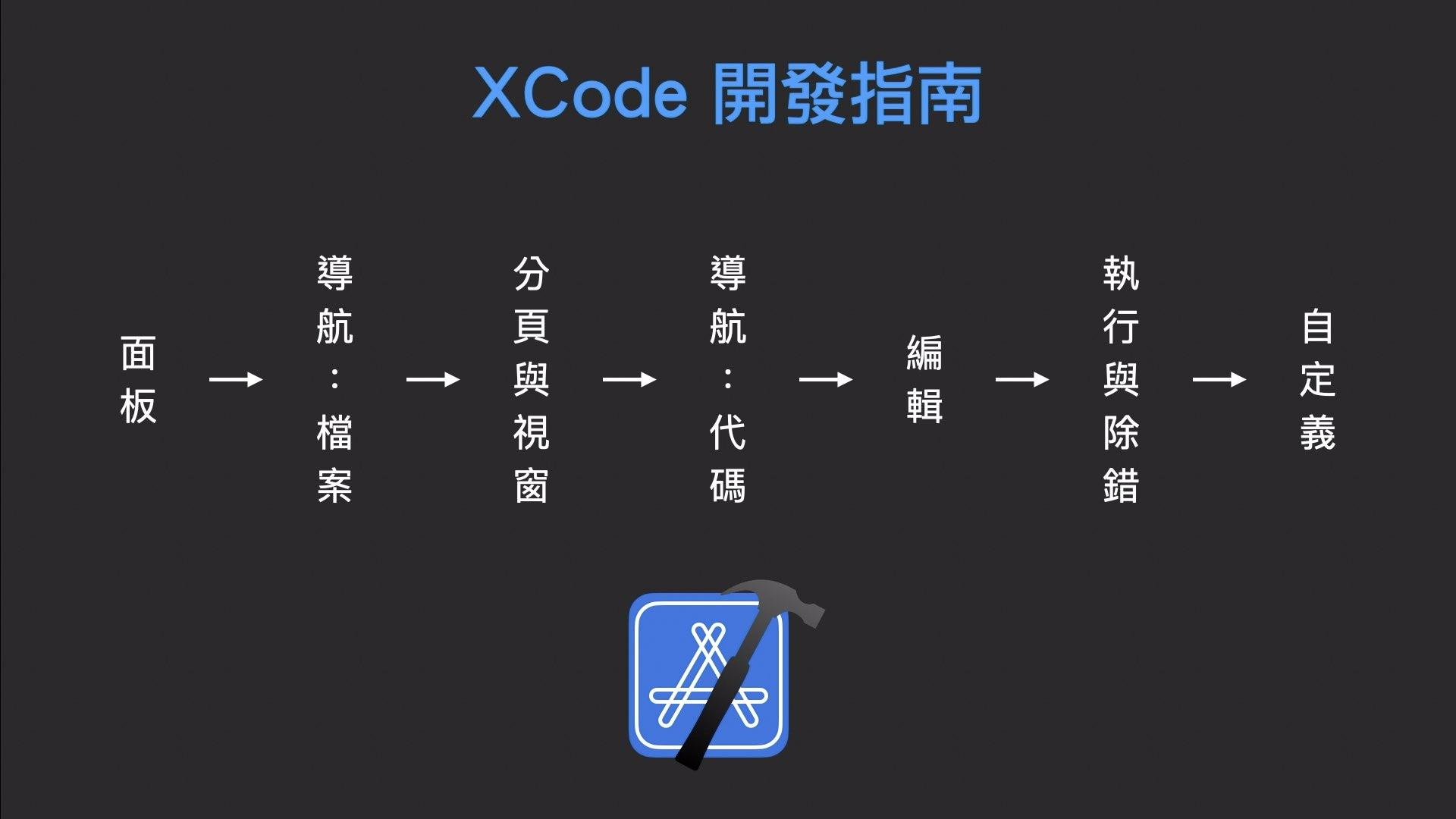 003.xcode-contents