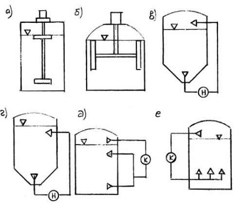 Системы перемешивания сырья для вертикальных реакторов
