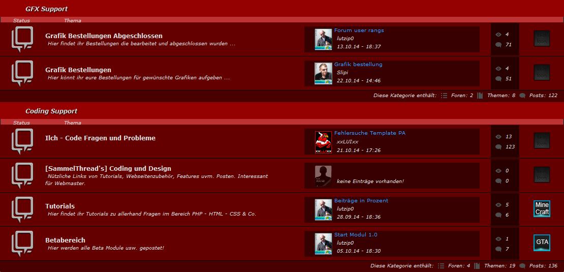 Forum MOD 1.1 1.1