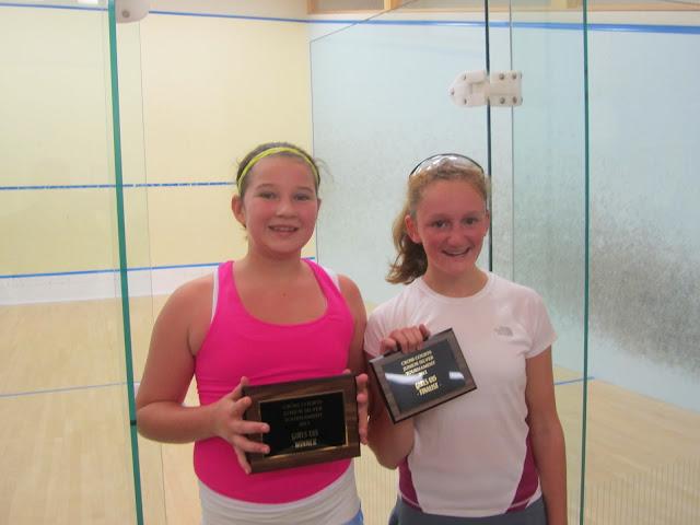GU15 draw: Bunny Fox (Winner), Sara Keene (Finalist)