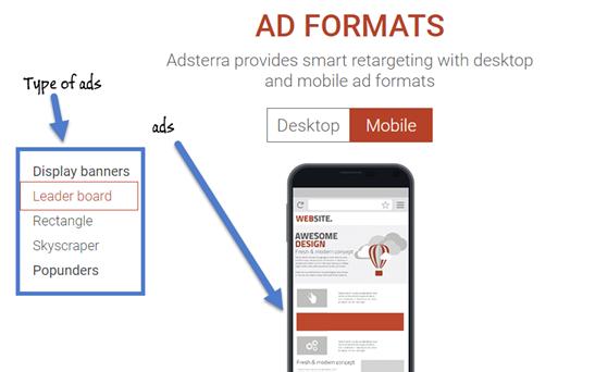 adsterra-ad-formats