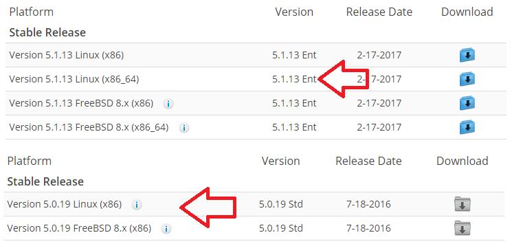 [L2MP - 1] Cài đặt Web Server LiteSpeed trên Red Hat CentOS 5 – Cài đặt LiteSpeed
