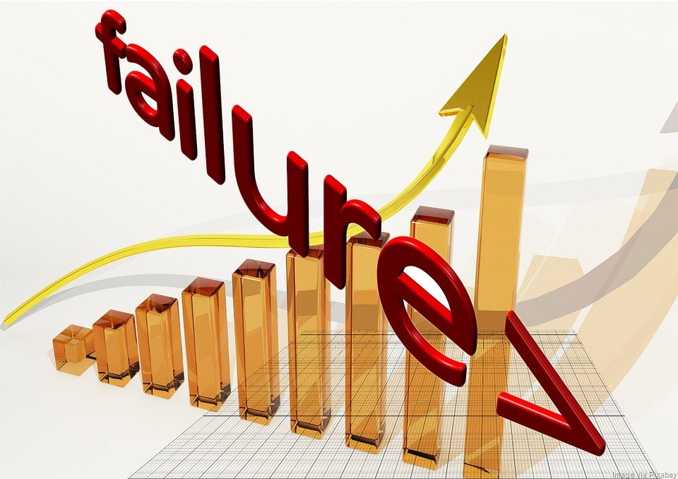 [failure-growth-business%5B10%5D]