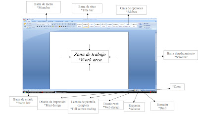 Blog de inform tica sebastian padilla y walter soler for Informatica 9 5 architecture