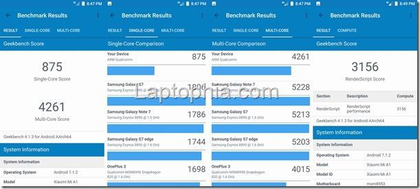 Benchmark Geekbench 4 Xiaomi Mi A1
