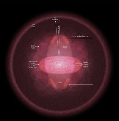 The geometry and structure of the Ring Nebula (Messier 57)