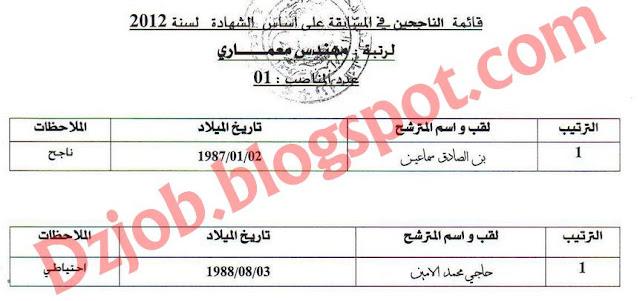 القائمة الاسمية للناجحين في مسابقة توظيف اداريين بجامعة الجلفة 2012 33.jpg