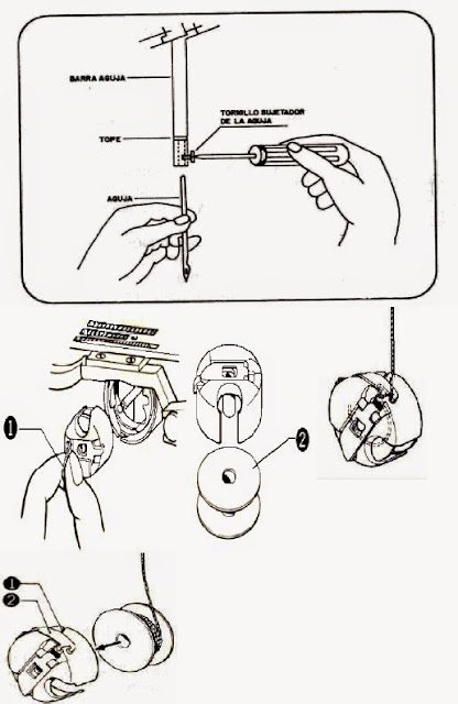 Forma de colocar aguja a la maquina