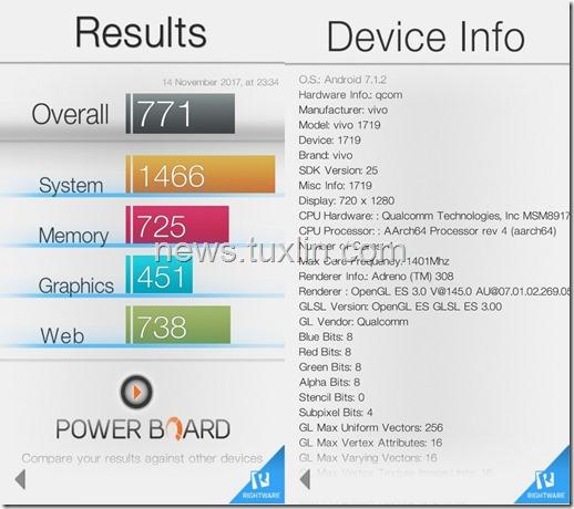 Benchmark Vivo Y65 Basemark OS II