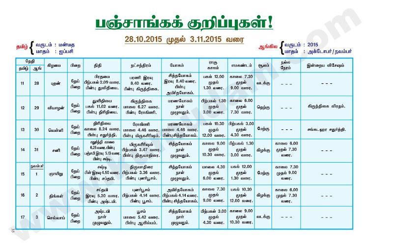 Kumudam Jothidam Raasi Palan - 28-10-2015 to 3-11-2015