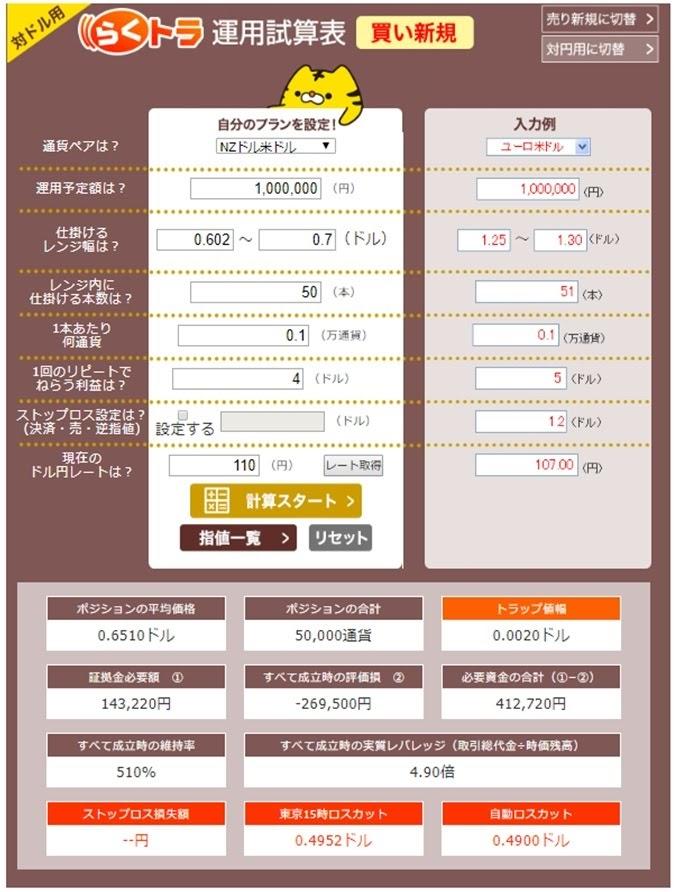 NZD/USDの買いココのトラリピ運用試算表、らくトラ版