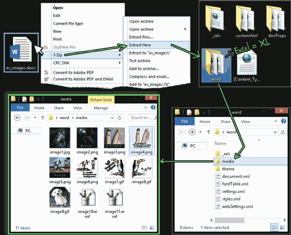 Extract original images from Word, Excel document with 7zip