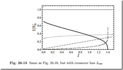 Thermodynamics of Fuel Cells:Crossover Losses  | hvac machinery
